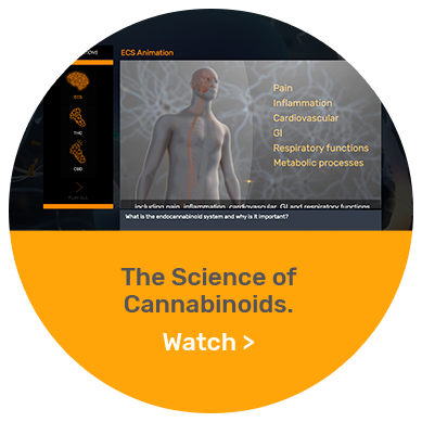 Science of Cannabinoids